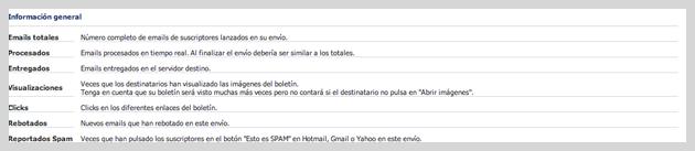 estadisticas de mailing