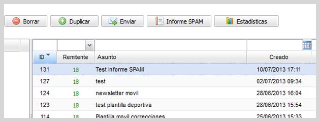 test nivel spam