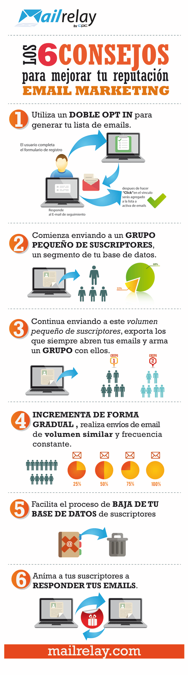 6 consejos email marketing #MailrelayC8