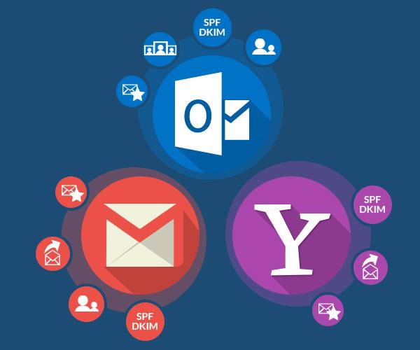 como-gmail-outlookcom-y-yahoo-mail-deciden-que-es-spam-2