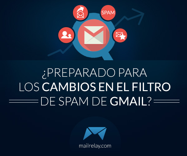 preparado-para-los-cambios-en-el-filtro-de-spam-de-Gmail