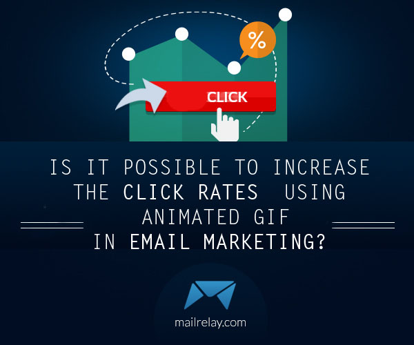 Is it possible to increase the click rates  using animated GIF in email marketing