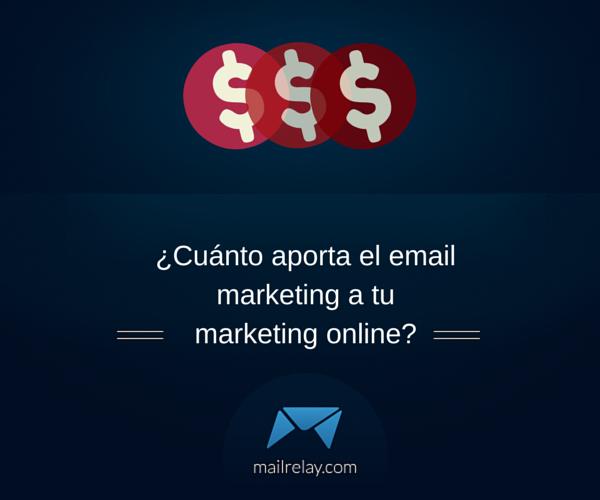 ¿Cuánto aporta el email marketing a tu marketing