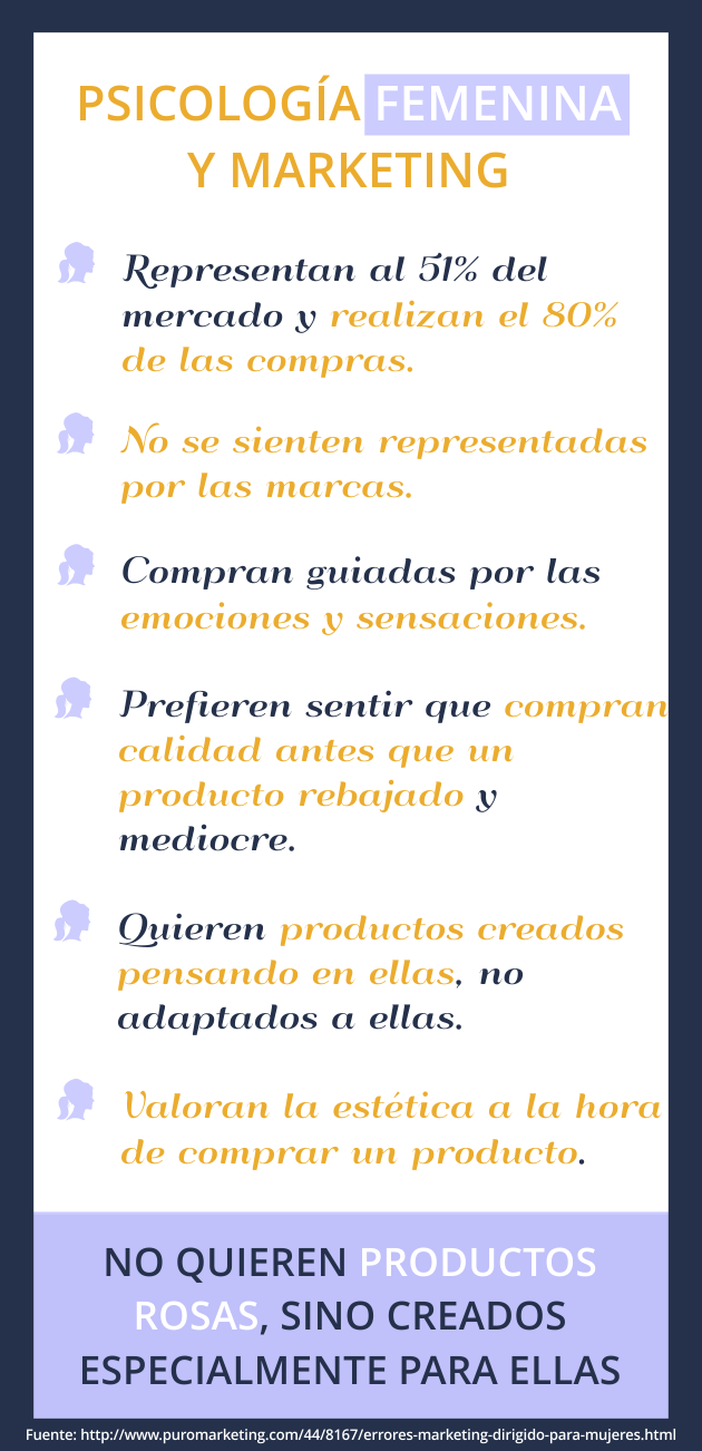 infografía psicología femenina y marketing