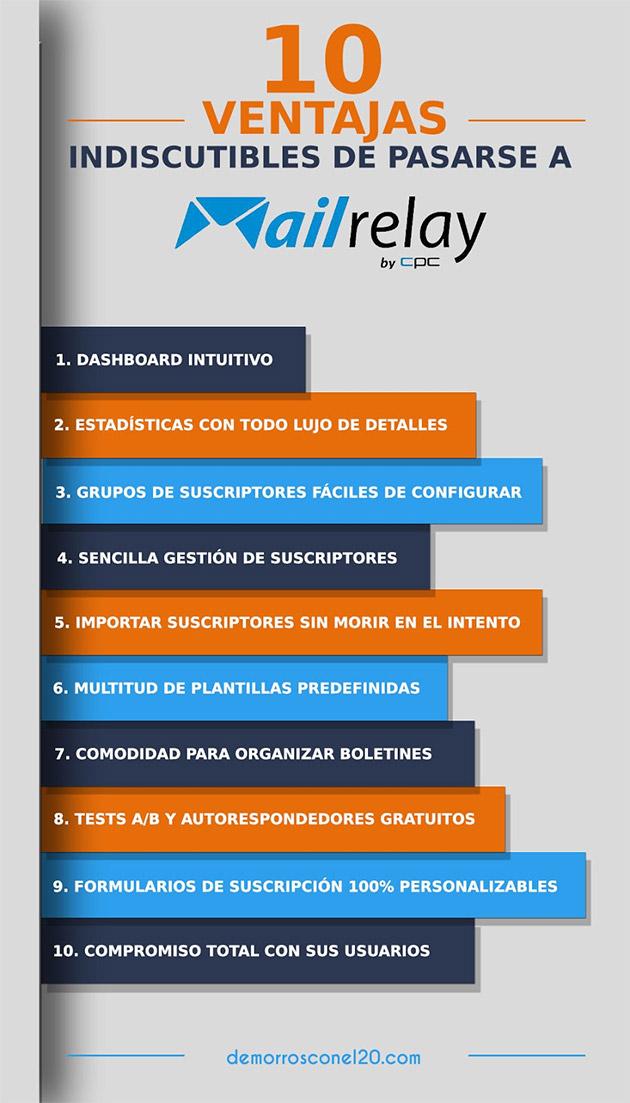10 ventajas del correo electrónico de Mailrelay