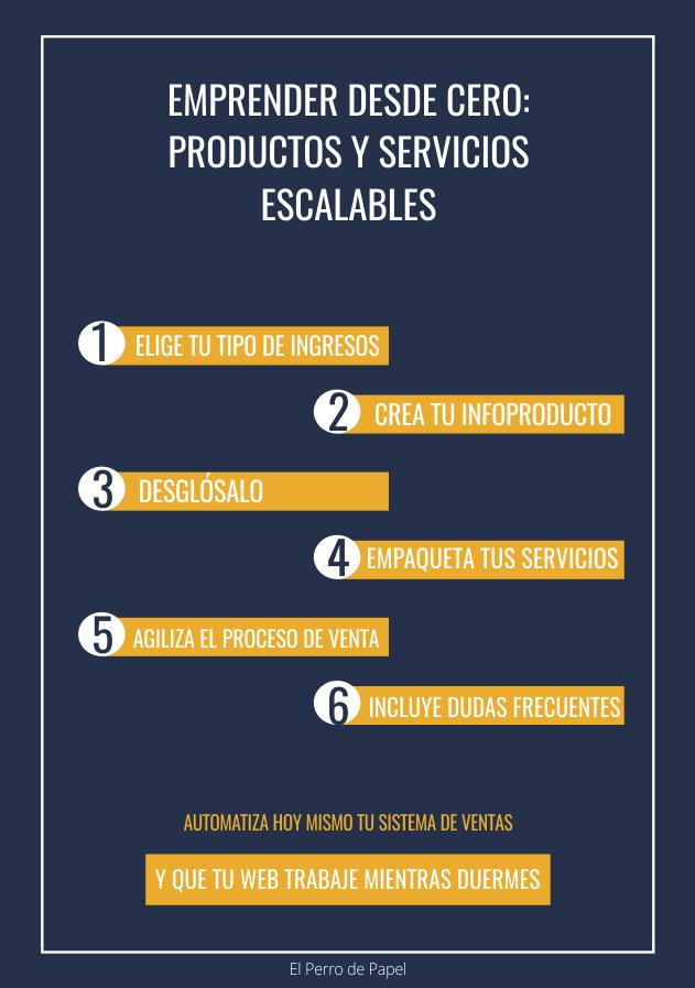Productos y servicios escalables