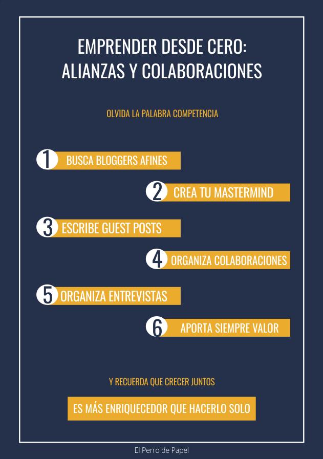 Emprender desde cero: colaboraciones y alianzas entre emprendedores