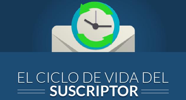 el ciclo de vida del suscriptor de mail masivo