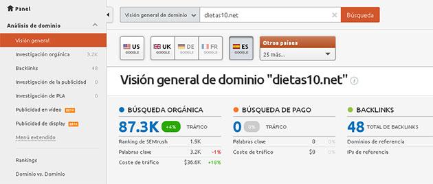 Ejemplo de web de Dietas que usa herramientas seo