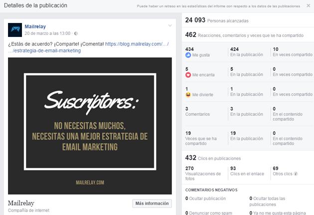 facebook anuncio patrocinado
