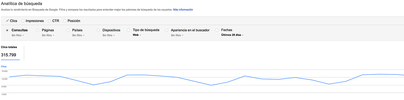 analítica de búsqueda