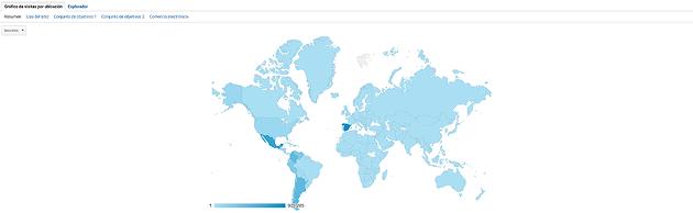 información geográfica analytics