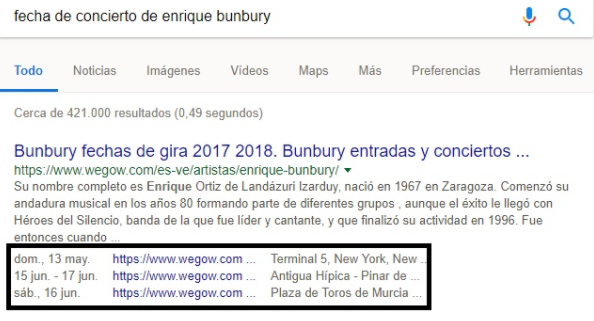 rankings google