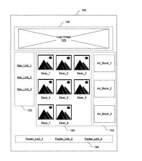 Diferenciación de las distintas regiones de una página