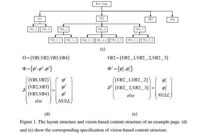 algoritmo de segmentación de página basado en VISION.