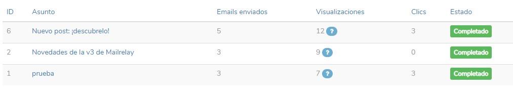 estadísticas últimos mailings