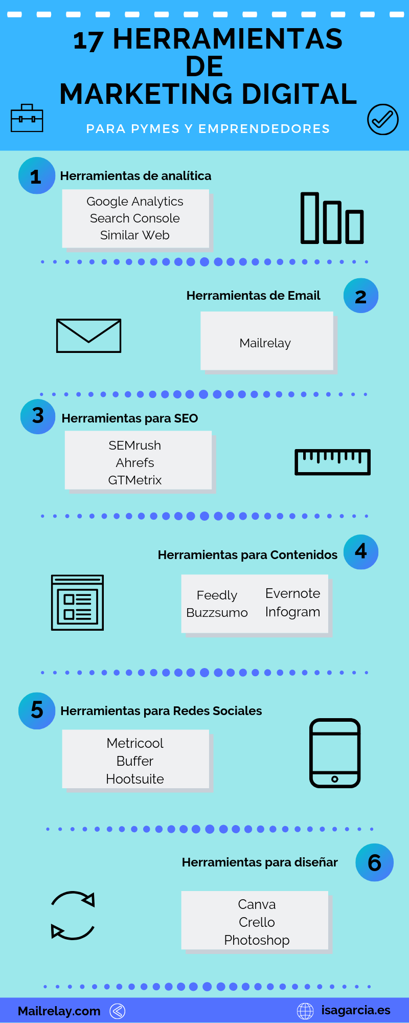 17 herramientas de marketing digital