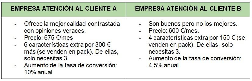 Estrategias para elegir el mejor servicio de atención al cliente