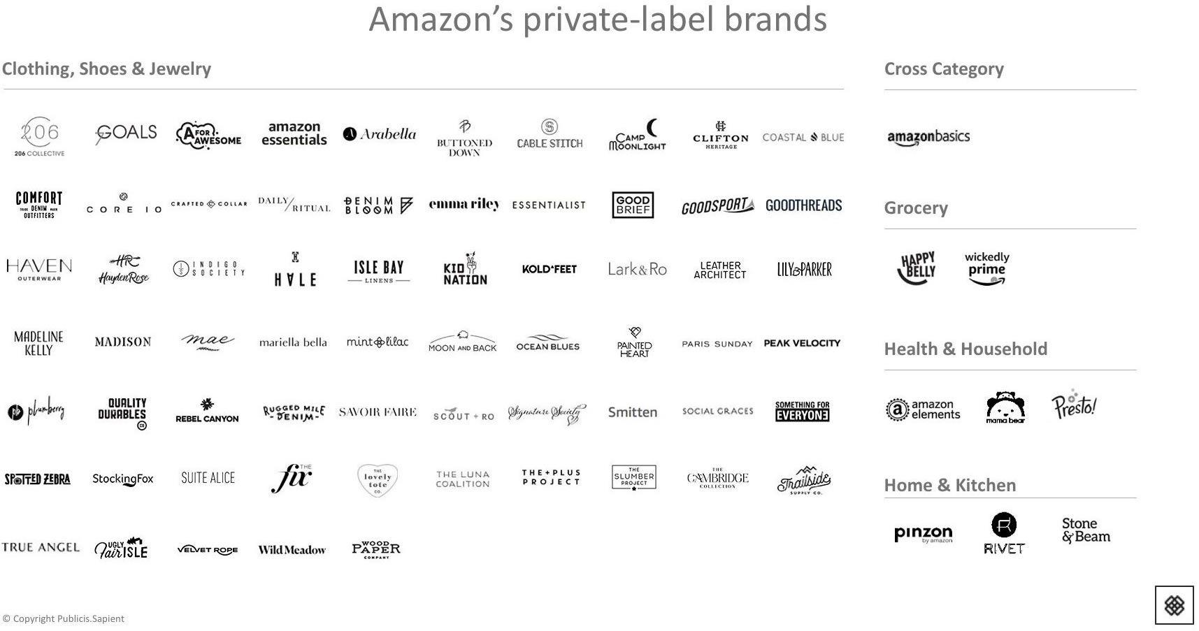 amazon private brand