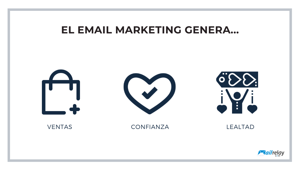 ¿Por qué hacer email marketing?