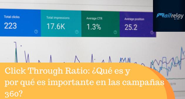 Click Through Ratio: ¿Qué es y por qué es importante en las campañas 360?