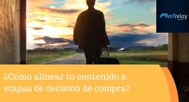 ¿Cómo alinear tu contenido a etapas de decisión de compra?